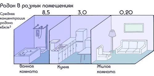 http://www.dozimetr.biz/_pic/dozimetr.biz_stat_03_2.jpg