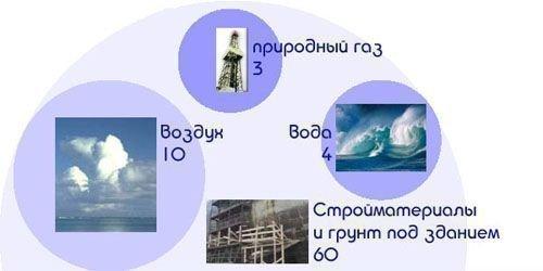 http://www.dozimetr.biz/_pic/dozimetr.biz_stat_03_6.jpg